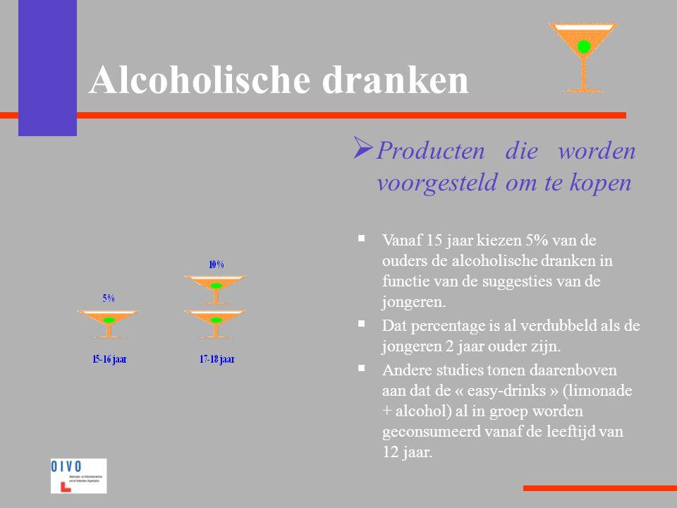 Alcoholische dranken  Producten die worden voorgesteld om te kopen  Vanaf 15 jaar kiezen 5% van de ouders de alcoholische dranken in functie van de suggesties van de jongeren.