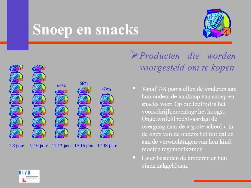 Snoep en snacks  Producten die worden voorgesteld om te kopen  Vanaf 7-8 jaar stellen de kinderen aan hun ouders de aankoop van snoep en snacks voor.