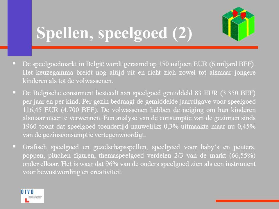 Spellen, speelgoed (2)  De speelgoedmarkt in België wordt geraamd op 150 miljoen EUR (6 miljard BEF).