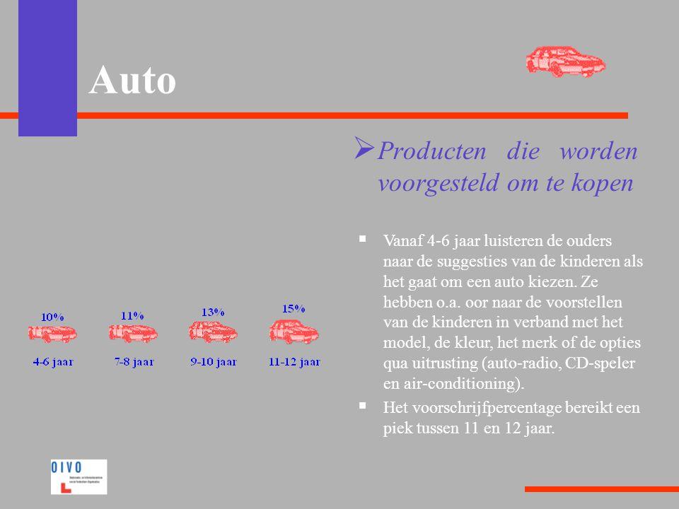 Auto  Producten die worden voorgesteld om te kopen  Vanaf 4-6 jaar luisteren de ouders naar de suggesties van de kinderen als het gaat om een auto kiezen.