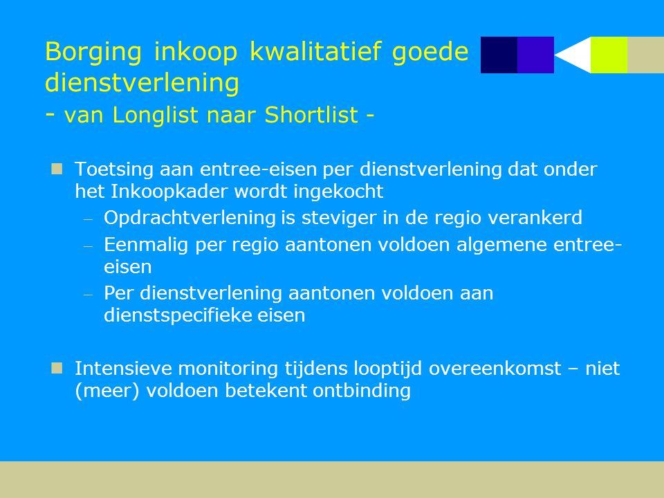 Borging inkoop kwalitatief goede dienstverlening - van Longlist naar Shortlist -  Toetsing aan entree-eisen per dienstverlening dat onder het Inkoopk
