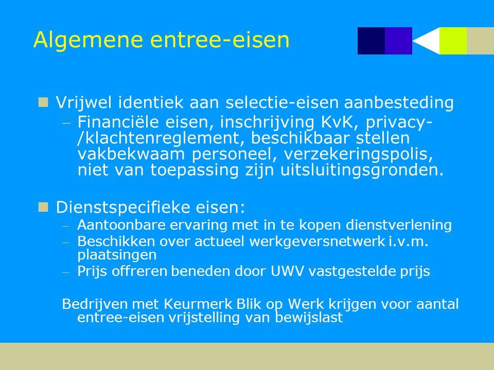 Algemene entree-eisen  Vrijwel identiek aan selectie-eisen aanbesteding Financiële eisen, inschrijving KvK, privacy- /klachtenreglement, beschikbaar