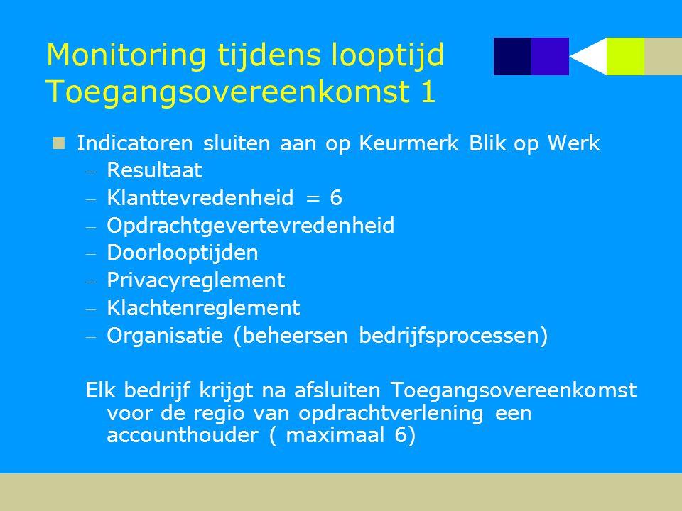 Monitoring tijdens looptijd Toegangsovereenkomst 1  Indicatoren sluiten aan op Keurmerk Blik op Werk Resultaat Klanttevredenheid = 6 Opdrachtgever