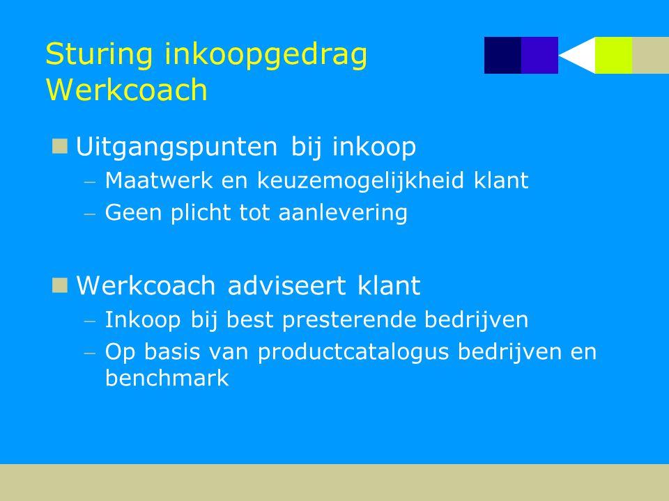 Sturing inkoopgedrag Werkcoach  Uitgangspunten bij inkoop Maatwerk en keuzemogelijkheid klant Geen plicht tot aanlevering  Werkcoach adviseert kla