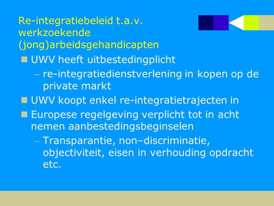 Re-integratiebeleid t.a.v. werkzoekende (jong)arbeidsgehandicapten  UWV heeft uitbestedingplicht re-integratiedienstverlening in kopen op de private