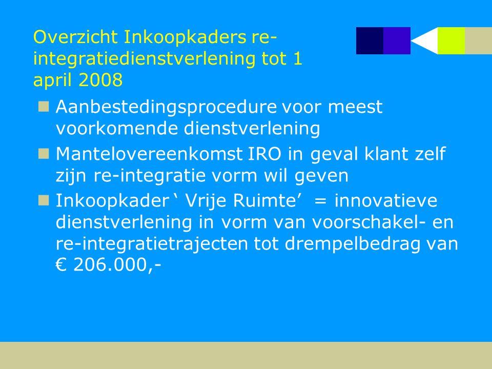 Overzicht Inkoopkaders re- integratiedienstverlening tot 1 april 2008  Aanbestedingsprocedure voor meest voorkomende dienstverlening  Mantelovereenk