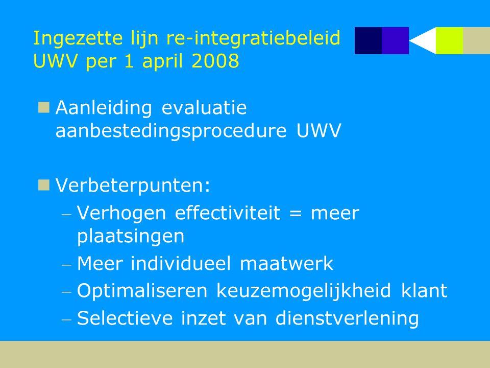 Ingezette lijn re-integratiebeleid UWV per 1 april 2008  Aanleiding evaluatie aanbestedingsprocedure UWV  Verbeterpunten: Verhogen effectiviteit =