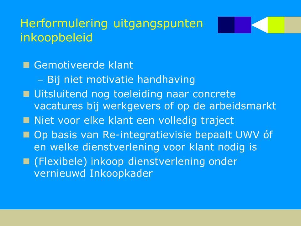 Doorkijk 2009  Vanaf 1 juli 2009 uitsluitend nog 1 Inkoopkader Beoordelingskader IRO en Vrije Ruimte maken onderdeel hiervan uit  Contractering in 11 districten i.p.v.