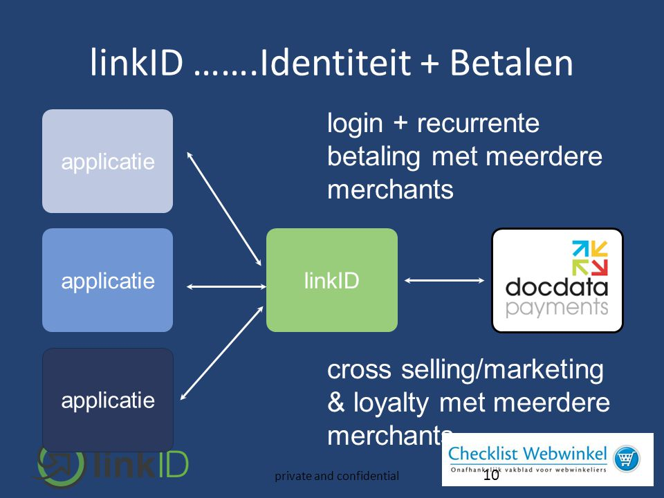 applicatielinkID applicatie login + recurrente betaling met meerdere merchants cross selling/marketing & loyalty met meerdere merchants 10 private and