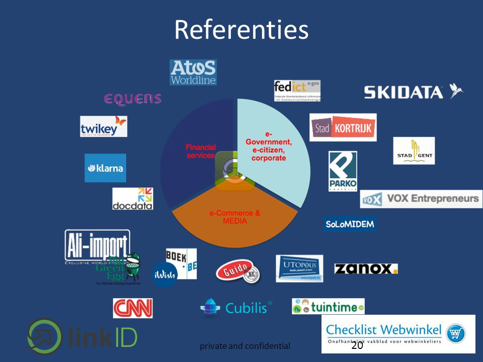 20 private and confidential Referenties
