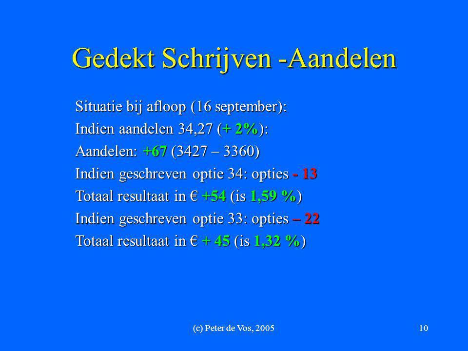 (c) Peter de Vos, 200510 Gedekt Schrijven -Aandelen Situatie bij afloop (16 september): Indien aandelen 34,27 (+ 2%): Aandelen: +67 (3427 – 3360) Indi