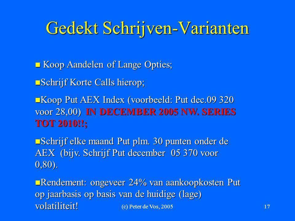 (c) Peter de Vos, 200517 Gedekt Schrijven-Varianten  Koop Aandelen of Lange Opties;  Schrijf Korte Calls hierop;  Koop Put AEX Index (voorbeeld: Pu