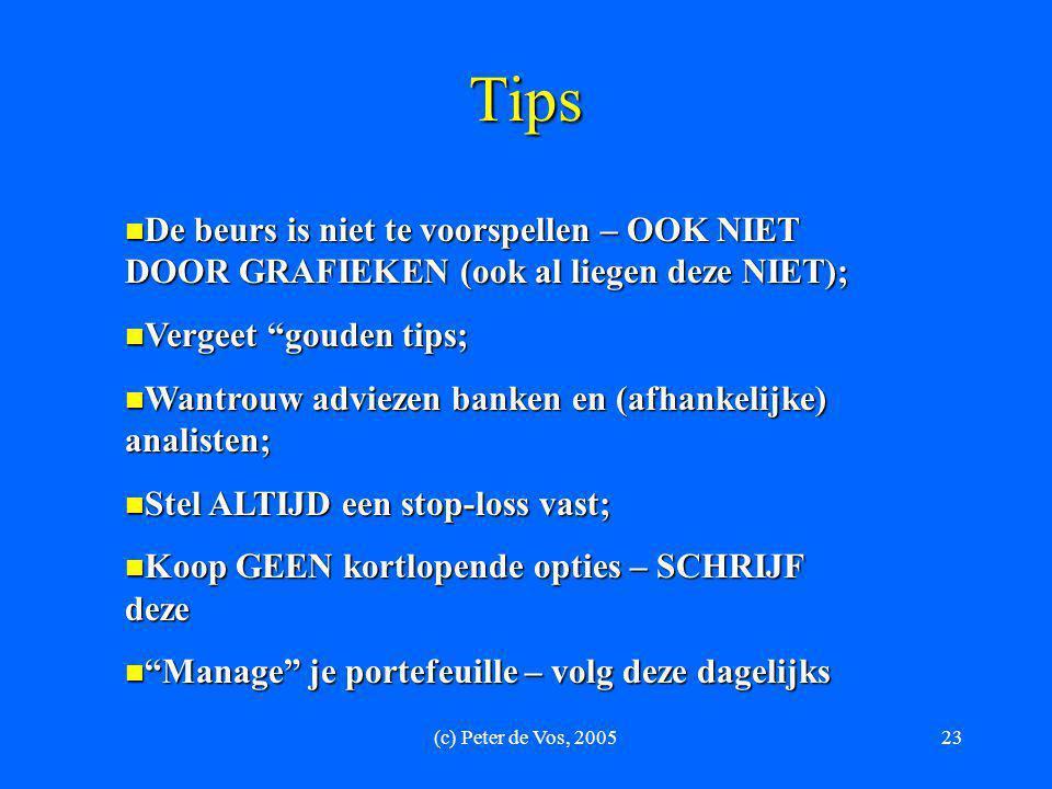 """(c) Peter de Vos, 200523 Tips  De beurs is niet te voorspellen – OOK NIET DOOR GRAFIEKEN (ook al liegen deze NIET);  Vergeet """"gouden tips;  Wantrou"""