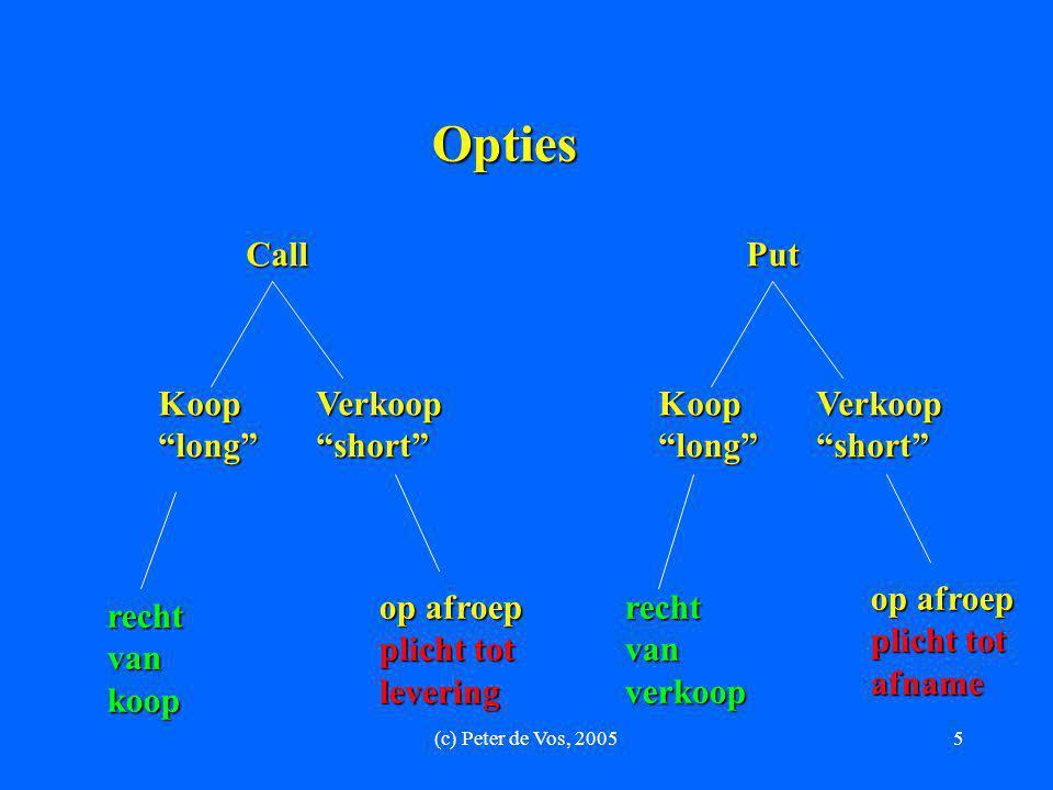 (c) Peter de Vos, 20056 Gedekt Schrijven Een klassieker: Gedekt schrijven:  Kopen aandelen  Schrijven: Kortlopende Call-optie