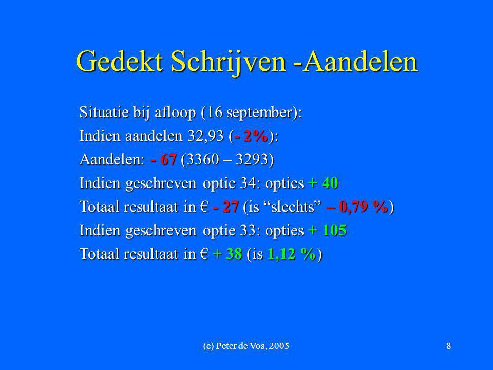 (c) Peter de Vos, 20059 Gedekt Schrijven -Aandelen Situatie bij afloop (16 september): Indien aandelen 33,60 (onveranderd): Aandelen: 0,00 Indien geschreven optie 34: opties + 40 Totaal resultaat in € + 40 (is 1,17%) Indien geschreven optie 33: opties + 105 Totaal resultaat in € + 105 (is 3,08 %)