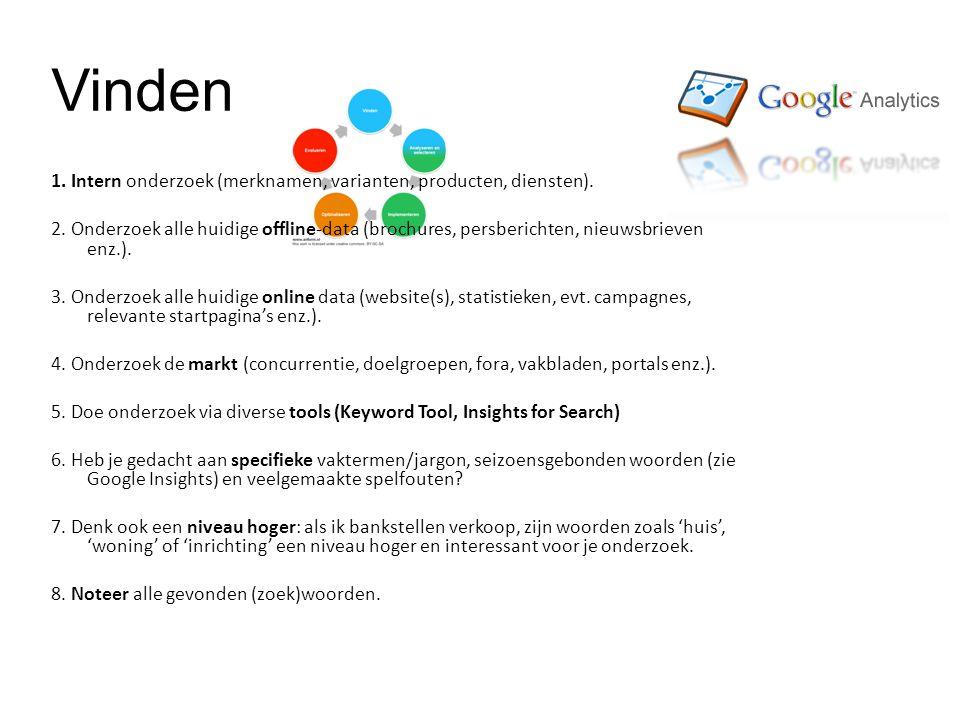Vinden 1. Intern onderzoek (merknamen, varianten, producten, diensten).
