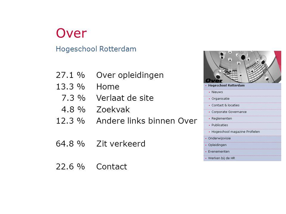 Over Hogeschool Rotterdam 27.1 % 13.3 % 7.3 % 4.8 % 12.3 % 64.8 % 22.6 % Over opleidingen Home Verlaat de site Zoekvak Andere links binnen Over Zit verkeerd Contact