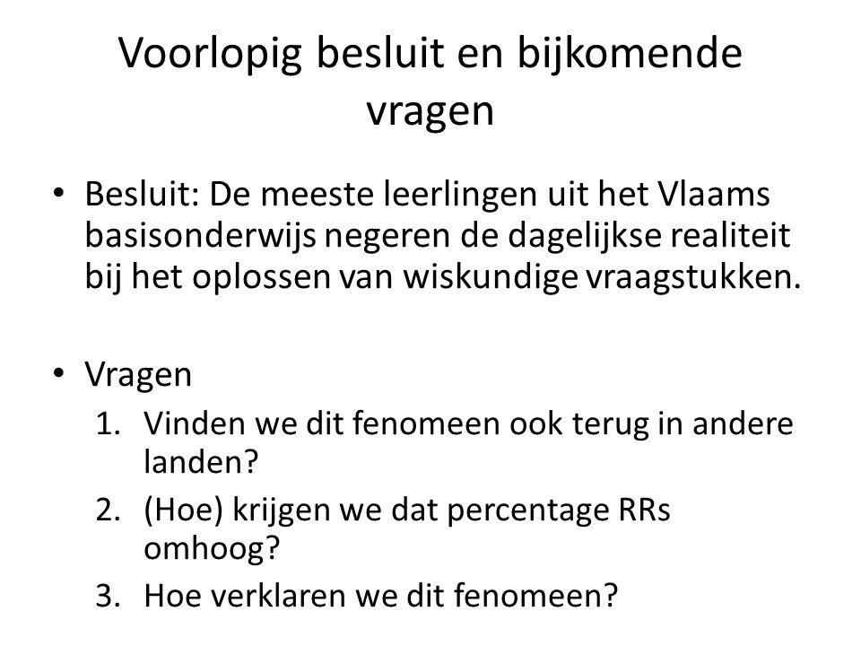 Voorlopig besluit en bijkomende vragen • Besluit: De meeste leerlingen uit het Vlaams basisonderwijs negeren de dagelijkse realiteit bij het oplossen