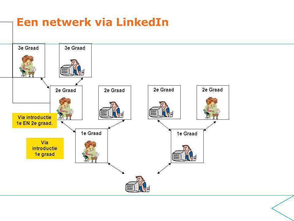 Een netwerk via LinkedIn 1e Graad 2e Graad 3e Graad Via introductie 1e graad Via introductie 1e EN 2e graad.