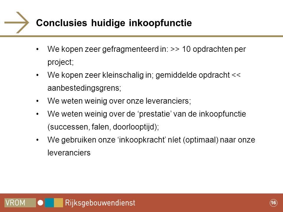 16 Conclusies huidige inkoopfunctie •We kopen zeer gefragmenteerd in: >> 10 opdrachten per project; •We kopen zeer kleinschalig in; gemiddelde opdrach