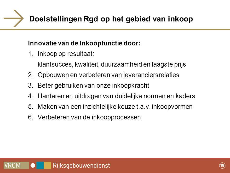 18 Doelstellingen Rgd op het gebied van inkoop Innovatie van de Inkoopfunctie door: 1.Inkoop op resultaat: klantsucces, kwaliteit, duurzaamheid en laa
