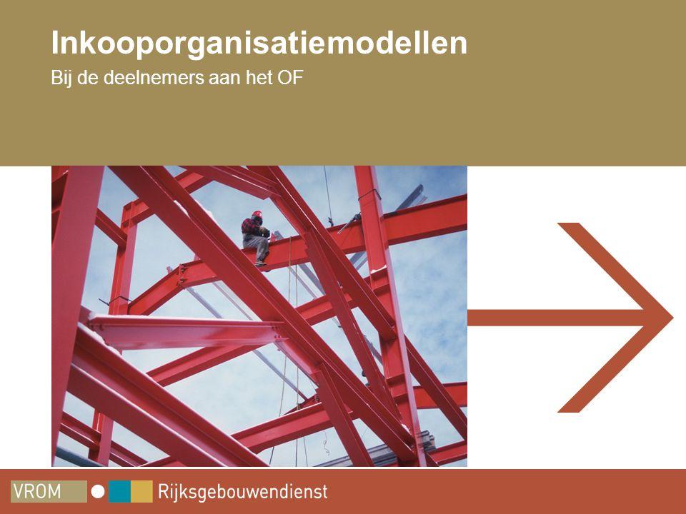 Inkooporganisatiemodellen Bij de deelnemers aan het OF