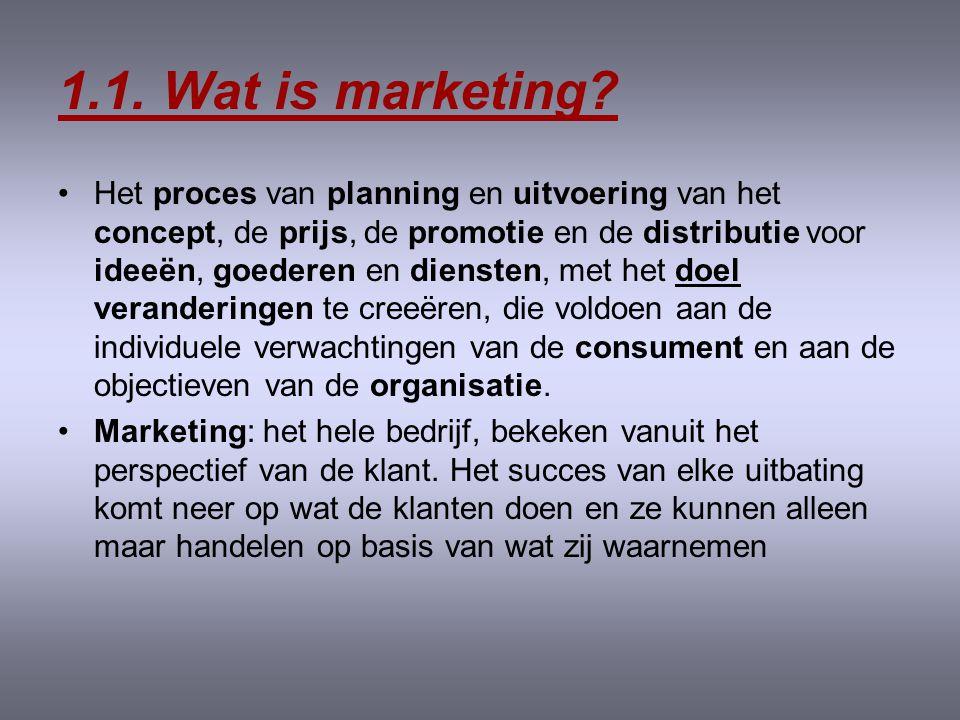 1.1.Wat is marketing.