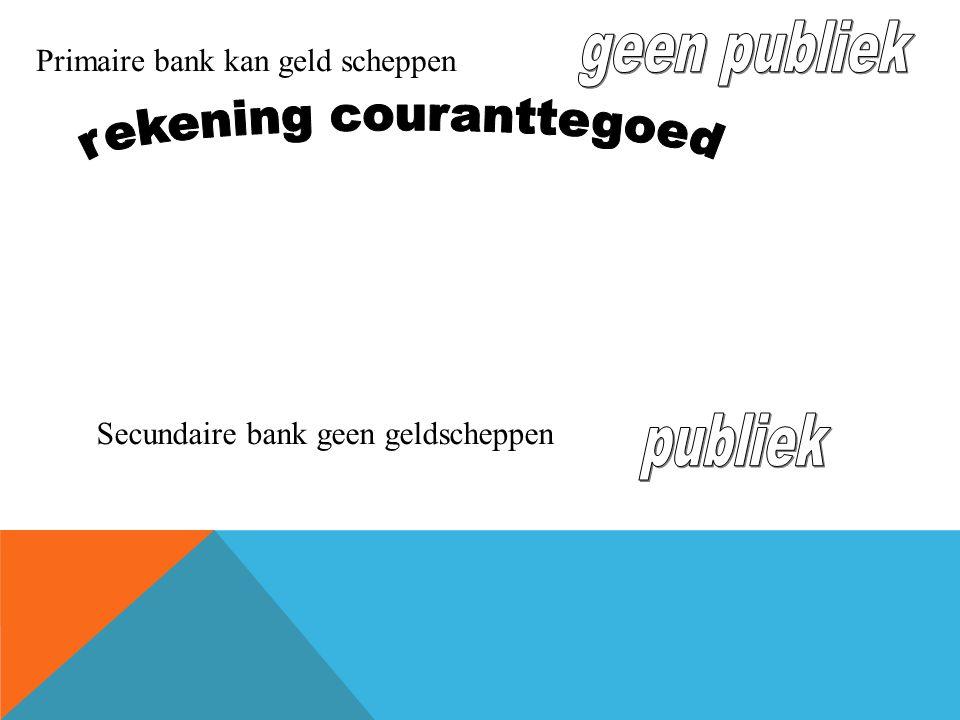 Primaire bank kan geld scheppen Secundaire bank geen geldscheppen