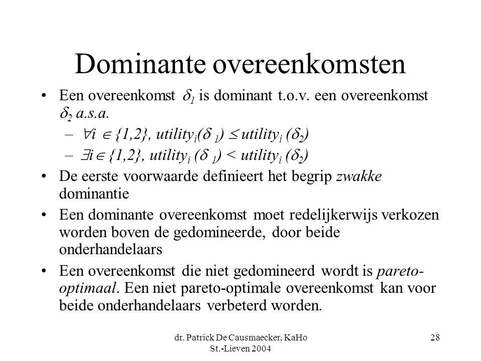 dr. Patrick De Causmaecker, KaHo St.-Lieven 2004 28 Dominante overeenkomsten •Een overeenkomst  1 is dominant t.o.v. een overeenkomst  2 a.s.a. – 