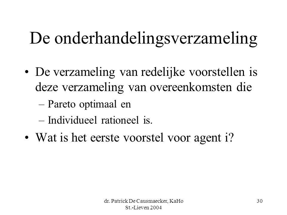 dr. Patrick De Causmaecker, KaHo St.-Lieven 2004 30 De onderhandelingsverzameling •De verzameling van redelijke voorstellen is deze verzameling van ov