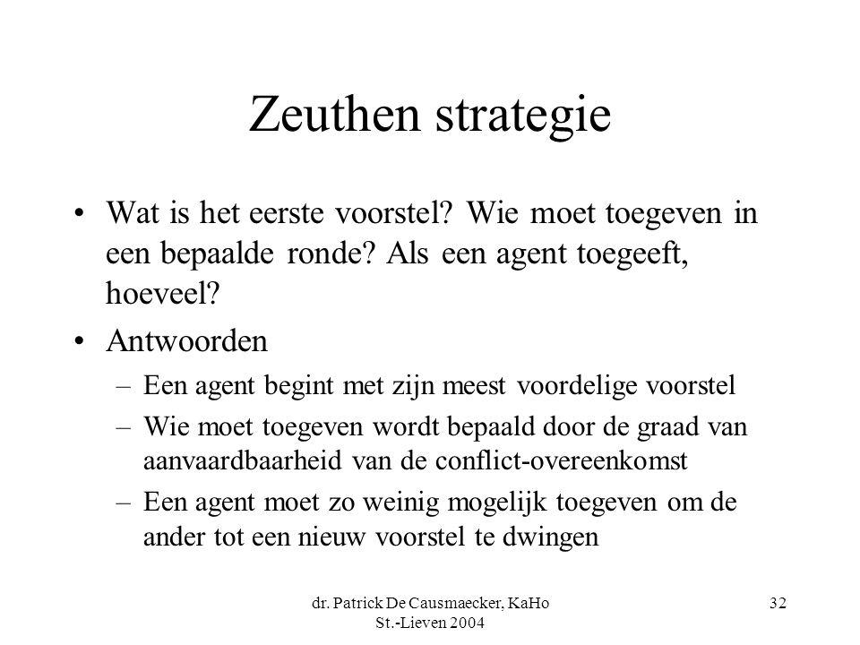 dr. Patrick De Causmaecker, KaHo St.-Lieven 2004 32 Zeuthen strategie •Wat is het eerste voorstel.