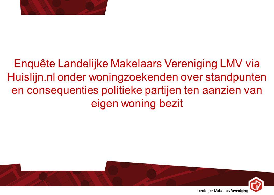 Enquête Landelijke Makelaars Vereniging LMV via Huislijn.nl onder woningzoekenden over standpunten en consequenties politieke partijen ten aanzien van eigen woning bezit
