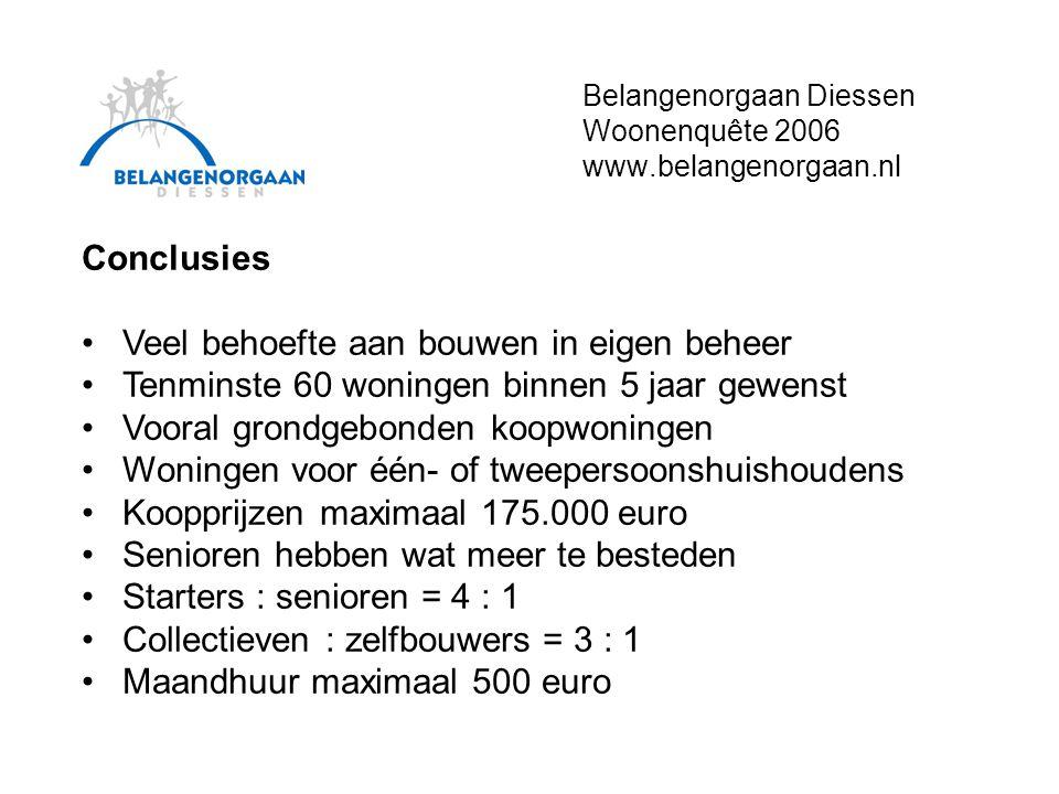 Belangenorgaan Diessen Woonenquête 2006 www.belangenorgaan.nl Conclusies • Veel behoefte aan bouwen in eigen beheer • Tenminste 60 woningen binnen 5 jaar gewenst • Vooral grondgebonden koopwoningen • Woningen voor één- of tweepersoonshuishoudens • Koopprijzen maximaal 175.000 euro • Senioren hebben wat meer te besteden • Starters : senioren = 4 : 1 • Collectieven : zelfbouwers = 3 : 1 • Maandhuur maximaal 500 euro