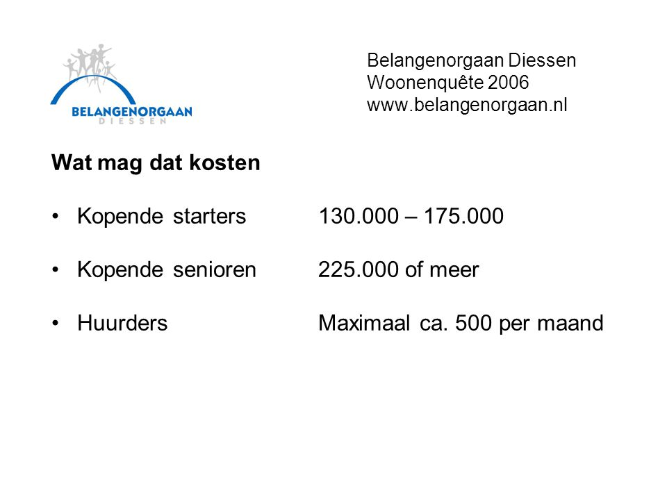 Belangenorgaan Diessen Woonenquête 2006 www.belangenorgaan.nl Wat mag dat kosten • Kopende starters130.000 – 175.000 • Kopende senioren225.000 of meer • HuurdersMaximaal ca.