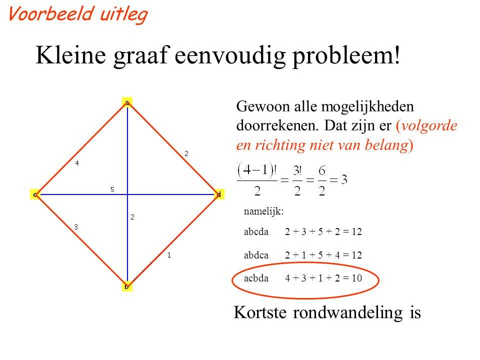 Kleine graaf eenvoudig probleem! namelijk: abcda 2 + 3 + 5 + 2 = 12 abdca 2 + 1 + 5 + 4 = 12 acbda 4 + 3 + 1 + 2 = 10 Gewoon alle mogelijkheden doorre