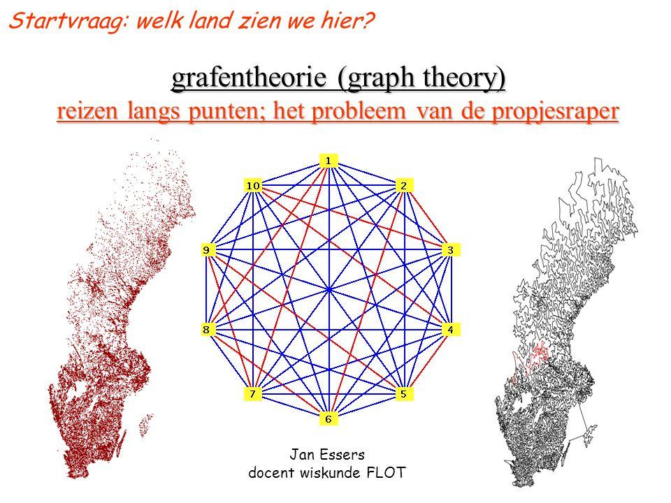 grafentheorie (graph theory) reizen langs punten; het probleem van de propjesraper Jan Essers docent wiskunde FLOT Startvraag: welk land zien we hier?