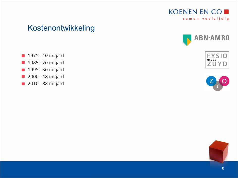 Kosten Zorg en Welzijn 2010 = € 87,6 miljard BKZ 2009 = € 60 miljard Ziekenhuis = € 22 miljard AWBZ = € 23 miljard GGZ = € 5 miljard Farma = € 6,2 miljard Gehandicapten = € 7,9 miljard Huisarts = € 2,5 miljard 6