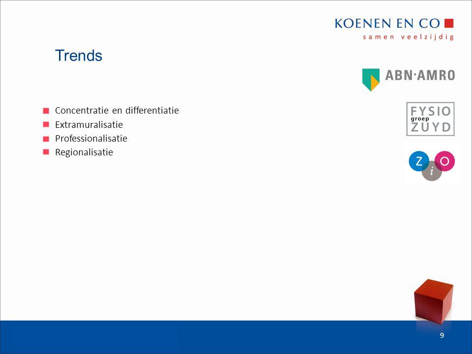 Trends Concentratie en differentiatie Extramuralisatie Professionalisatie Regionalisatie 9