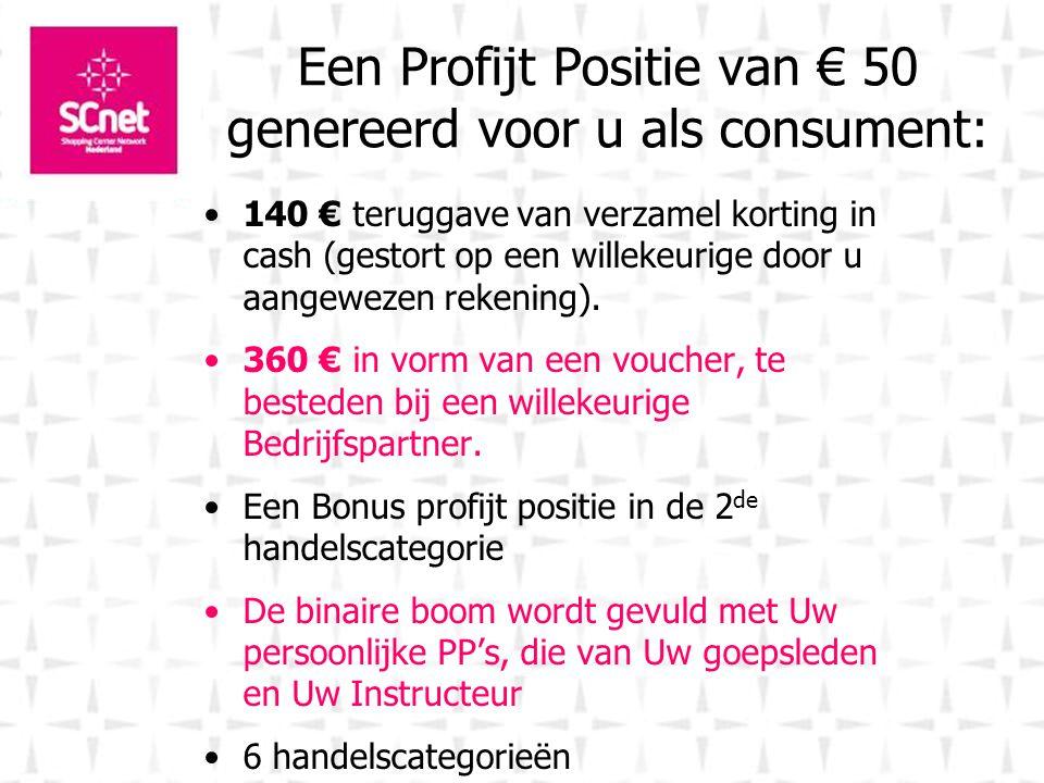 Een Profijt Positie van € 50 genereerd voor u als consument: •140 € teruggave van verzamel korting in cash (gestort op een willekeurige door u aangewezen rekening).