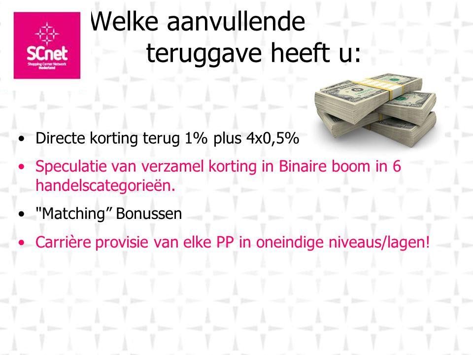 Welke aanvullende teruggave heeft u: •Directe korting terug 1% plus 4x0,5% •Speculatie van verzamel korting in Binaire boom in 6 handelscategorieën.