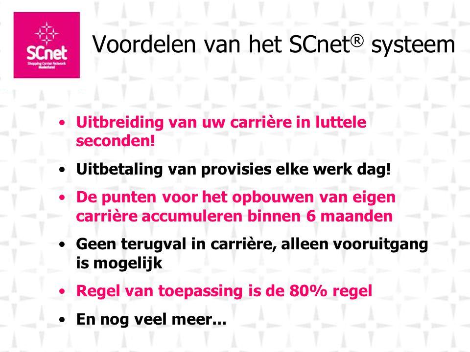 Voordelen van het SCnet ® systeem •Uitbreiding van uw carrière in luttele seconden.
