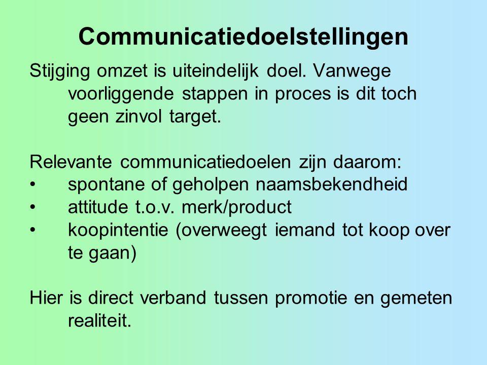 Communicatiedoelstellingen Stijging omzet is uiteindelijk doel.