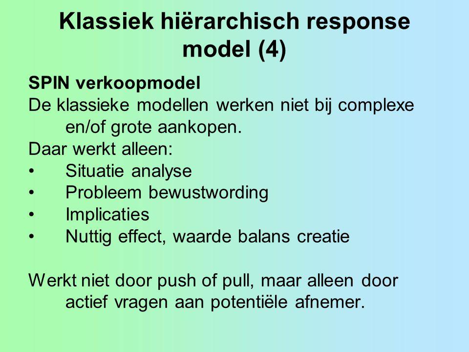 Klassiek hiërarchisch response model (4) SPIN verkoopmodel De klassieke modellen werken niet bij complexe en/of grote aankopen.
