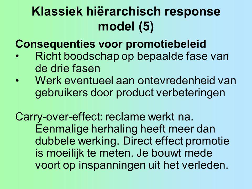 Klassiek hiërarchisch response model (5) Consequenties voor promotiebeleid •Richt boodschap op bepaalde fase van de drie fasen •Werk eventueel aan ontevredenheid van gebruikers door product verbeteringen Carry-over-effect: reclame werkt na.