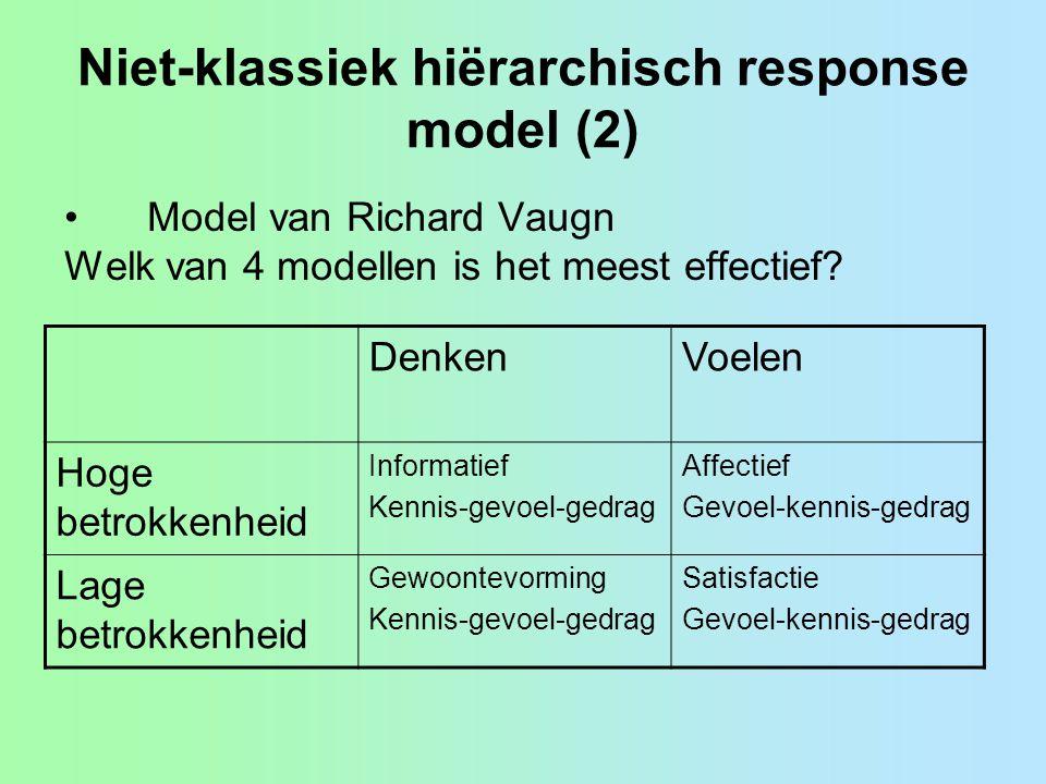 Niet-klassiek hiërarchisch response model (2) •Model van Richard Vaugn Welk van 4 modellen is het meest effectief.