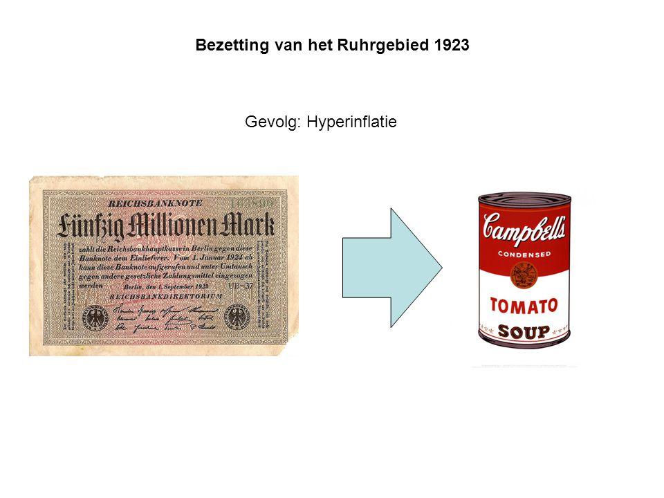 Gevolg: Hyperinflatie