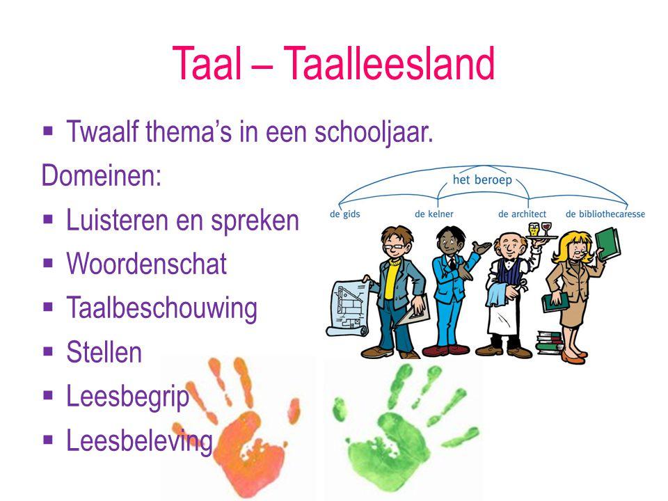Taal – Taalleesland  Twaalf thema's in een schooljaar. Domeinen:  Luisteren en spreken  Woordenschat  Taalbeschouwing  Stellen  Leesbegrip  Lee