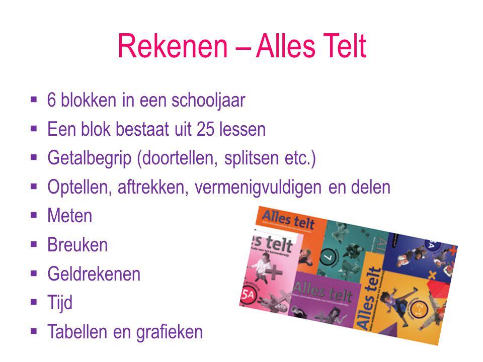 Rekenen – Alles Telt  6 blokken in een schooljaar  Een blok bestaat uit 25 lessen  Getalbegrip (doortellen, splitsen etc.)  Optellen, aftrekken, v
