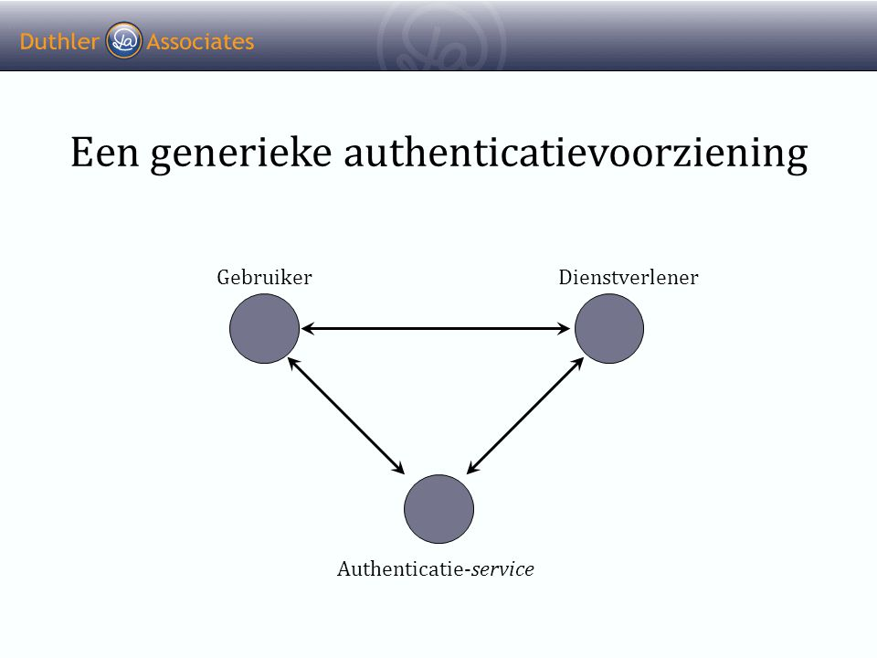 Een generieke authenticatievoorziening GebruikerDienstverlener Authenticatie-service