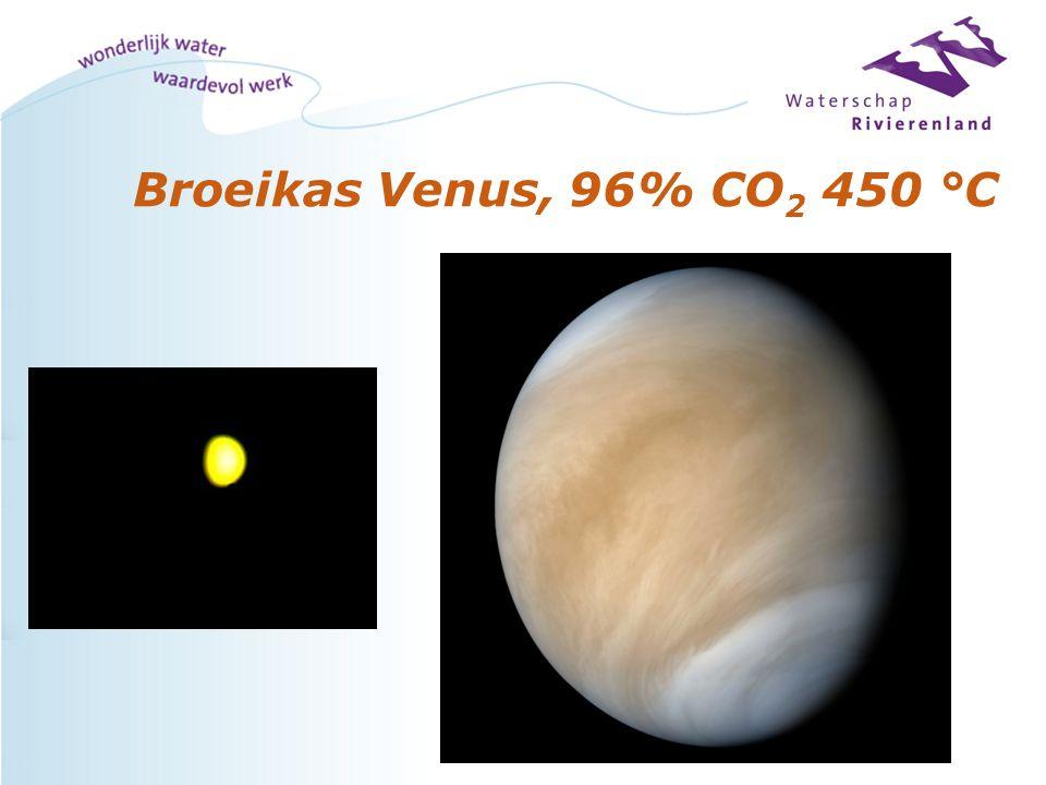 Broeikas Venus, 96% CO 2 450 °C